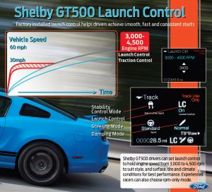 Ford Details 2013 Shelby GT500 Launch Control