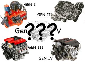 Breaking News: Chevy Gen V Small-block Reveal