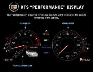 The New XTS Gauge Cluster Gives Insight Into The C7′s Design