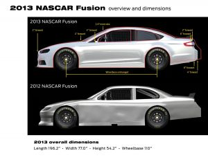 Check Out The New NASCAR Ford Fusion For 2013!