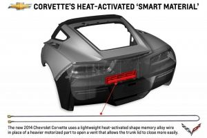 "Video: GM Debuts Heat-Activated ""Smart Materials"" on C7 Corvette"