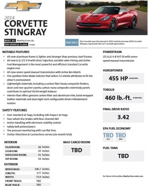 GM Publishes Official Torque and Horsepower Numbers for the C7 Coupe