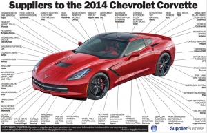 Infographic: Where The 2014 C7 Corvette Stingray Gets Its Parts