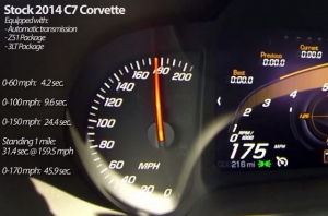 Video: Hennessey Takes 2014 Corvette To 176 MPH