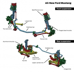Mustang_Suspension